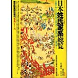 日本姓氏家系総覧 [歴史読本特別増刊]