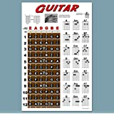 """Laminated Guitar Fretboard & Chord Chart - Instructional Poster for Beginner 11""""x17"""" Easy"""