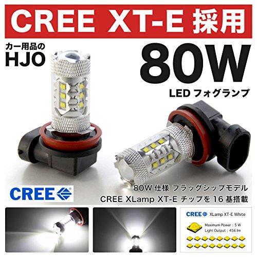 【CREE 80W】 BM アクセラスポーツ [H25.11~] 80W LED フォグ ランプ H11 【CREE XT-E 採用】 バルブ デイライト マツダ 最上級 フラッグシップモデル HJO