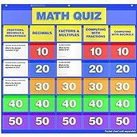 Scholastic TF-5412 Math Class Quiz: Grades 5-6 Pocket Chart Add-ONS 88 Cards (Pack of 88) [並行輸入品]