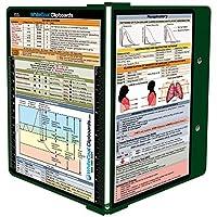WhiteCoat clipboard-グリーン–呼吸器療法Edition