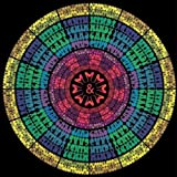 Consciousness 画像
