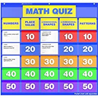 Scholastic TF-5410 Math Class Quiz: Grades K-1 Pocket Chart Add-ONS 86 Cards (Pack of 86) [並行輸入品]