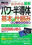 図解入門よくわかる最新パワー半導体の基本と仕組み 材料・プロセス編 (How‐nual Visual Guide Book)