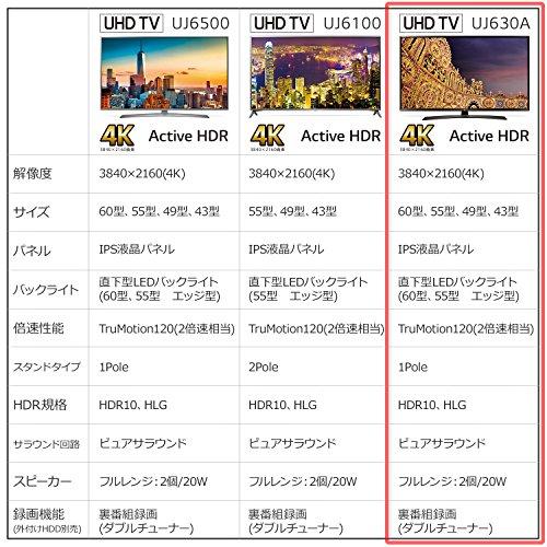 LG 55V型 液晶 テレビ 55UJ630A 4K HDR対応 外付けHD...