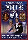 なるほど!よくわかる英国王室の歴史 (洋泉社MOOK)