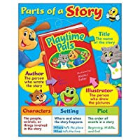 TREND enterprises Inc. Parts of a Story Playtime Pals Learning Chart [並行輸入品]