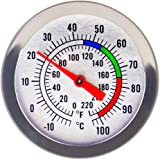 Candle Making Thermometer - Ideal Tool for Candle Makers For Melting Soy & Paraffin Wax - 300mm Stainless Steel Probe With Pa