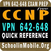 CCNP Security VPN 642-648 Reference free