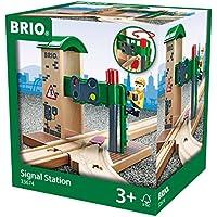 BRIO WORLD シグナルステーション 33674