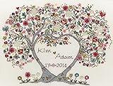 Bothy threads ボシースレッズ Love Blossoms ラブブロッサム XKA4 日本語解説書付き 【正規輸入品】 クロスステッチ キット 【日本代理店品】