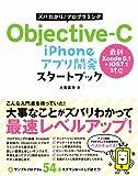 ズバわかり! プログラミング Objective-C iPhoneアプリ開発 スタートブック Xcode5.1+iOS7.1対応