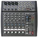 PHONIC フォニック POWERPOD 820 / Powered Mixer (パワードミキサー)