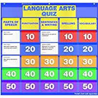 Scholastic TF-5413 Language Arts Class Quiz: Grades 2-4 Pocket Chart Add-ONS 86 Cards (Pack of 86) [並行輸入品]