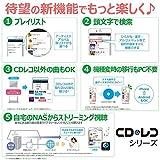 I-O DATA iPhone スマホ CD取込 iOS/Android/Wi-Fi接続 「CDレコ」土日サポート/CDRI-W24AI_02