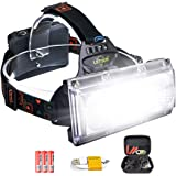 LETOUR LED Headlight, Rechargeable Headlamp, COB High Bright Flood Light Waterproof Work Light for Camping, Fishing, Jogging,