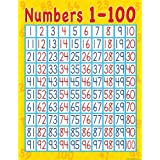 Teacher Created Resources TCR7645 Numbers 1-100 Early Learning Chart
