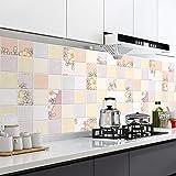 キッチン シート ウォールステッカー 台所用 シートキッチン壁用汚れ防止シートアルミニ 壁紙シール DIY 壁紙デコレーション HIIZORR
