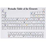 KKmoon Acrylic Periodic Table Display Kids Teaching Tool Home Decoration Crystal Chemical Element Display