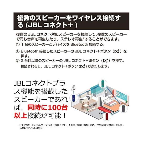 JBL FLIP4 Bluetoothスピーカ...の紹介画像4
