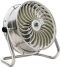 ナカトミ(NAKATOMI) 35cm 循環送風機 風太郎 ステンレス製 CV-3510S