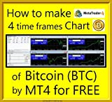 『 How to make 4 time frames Chart of Virtual Currency (仮想通貨) Bitcoin (ビットコイン) by MT4 for FREE 』: - 18 steps / 30 min - (DEC 2017 LATEST ver) - BTC USD ... M15 M30 H1 H4 D1 W1 MN - (English Edition)