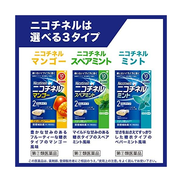 【指定第2類医薬品】ニコチネル ミント 20個...の紹介画像7