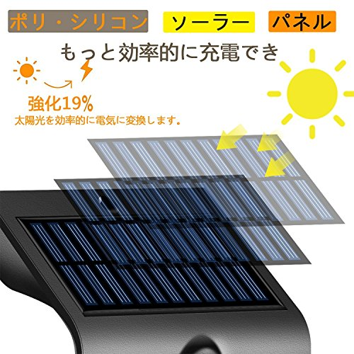 G.Ratio ソーラーライト 人感センサー搭載 新型 COB LED 屋外照明 軒先 壁掛け 庭先 玄関周り などの ライト 夜間自動点灯 (黒)