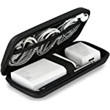 iMangoo Shockproof Carrying Case Hard Protective EVA Case Impact Resistant Travel 12000mAh Bank Pouch Bag USB Cable Organizer
