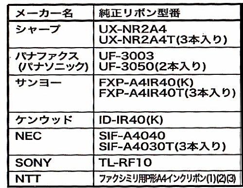 FAX インクリボンC 2P OA-FRW33C