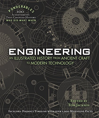 Download Engineering: An Illustrated History from Ancient Craft to Modern Technology (Ponderables 100 Achievements That Changed History Who Did What When) 0985323094