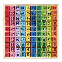 cugap木製乗算テーブルEarly Teaching子パズル子供教育玩具木製教育教育Early図形認識パズル