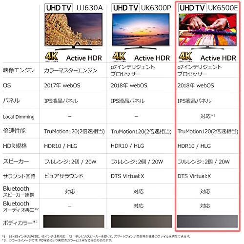 『LG 55V型 液晶 テレビ 55UK6500EJD 4K HDR対応 エッジ型LED IPSパネル 2018年モデル』の2枚目の画像