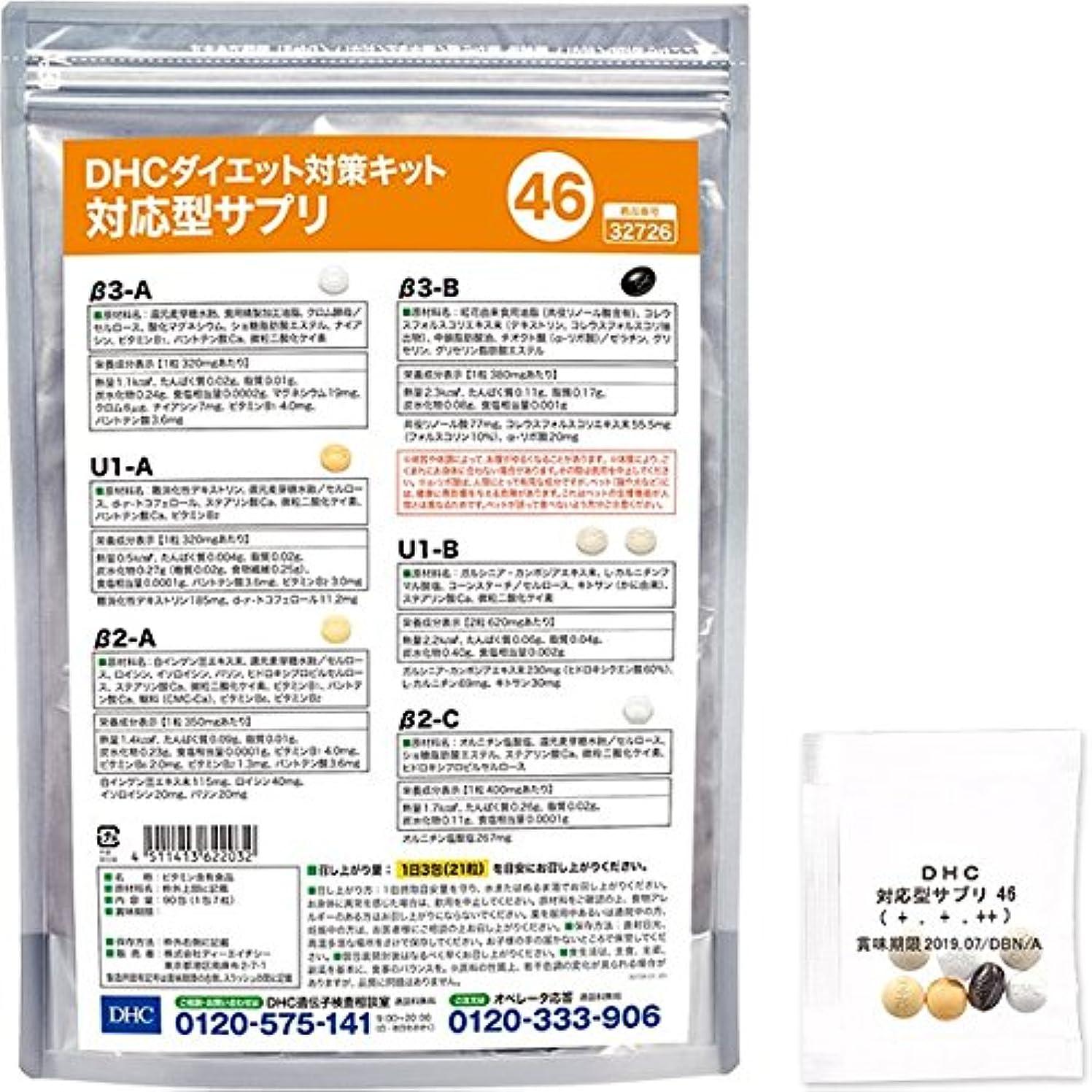 魅力的礼儀ナラーバーDHCダイエット対策キット対応型サプリ46