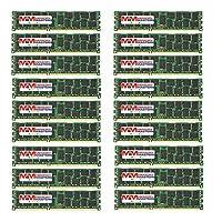 MemoryMasters 144GBキット( 18x 8GB ) for Sun Bladeシリーズx6270サーバーモジュール。DIMM ddr3ECC Registered pc3–128001600MHzデュアルランクRamメモリ。