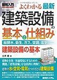 図解入門よくわかる最新建築設備の基本と仕組み (How‐nual Visual Guide Book)