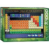 Periodic Table 1000pc Puzzle