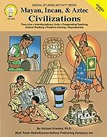 Mayan, Incan, and Aztec Civilizations: Grade 5-8+