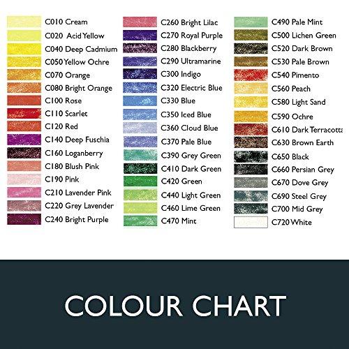 ダーウェント カラーソフト色鉛筆 48色セット-木箱入