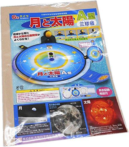 月と太陽A型(三球儀)