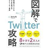 図解でTwitter攻略 -8ケ月で2万人と繋がった具体的な方法-