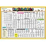 【Ver.2.0 視認性UP! お風呂で学べる】English Basics ポスター Kids 基本の英単語ポスター子供用:ひらがな表記 A2 420×594