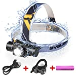 Headlamp Flashlight USB Rechargeable, BYB Super Bright 500 Lumen Headlight, 80 Hours of Constant Light on a Single Charge...
