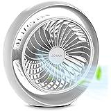 JORAIR USB Desk Fan Small,Personal Desktop Table Fan Quiet, 360°Rotation and 3 Speeds Strong Wind Portable Fan, 2000mAh Batte