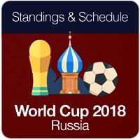 World Cup 2018 Standings & Schedule