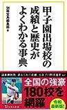 甲子園出場校の成績と歴史がよくわかる事典 (宝島社新書)