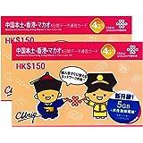 chinaunicom プリペイドSIMカード 5GB/8日 2枚セット 10GB 中国&香港