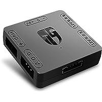Deepcool ディープクール rgb Convertor RGB コンバータ 転送ハブ SATAを搭載