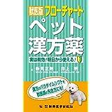 獣医版フローチャートペット漢方薬 実は有効! 明日から使える!