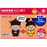 中港8日 データ通信 5GB 中国本土31 香港 マカオ 8日間 5GB SMS不可、通話不可、DATA専用SIM デザリング 可能 4G